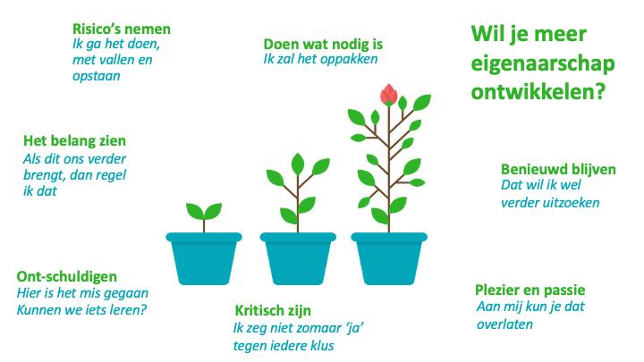 persoonlijke coaching Arnhem, Nijmegen, Deventer, Ede